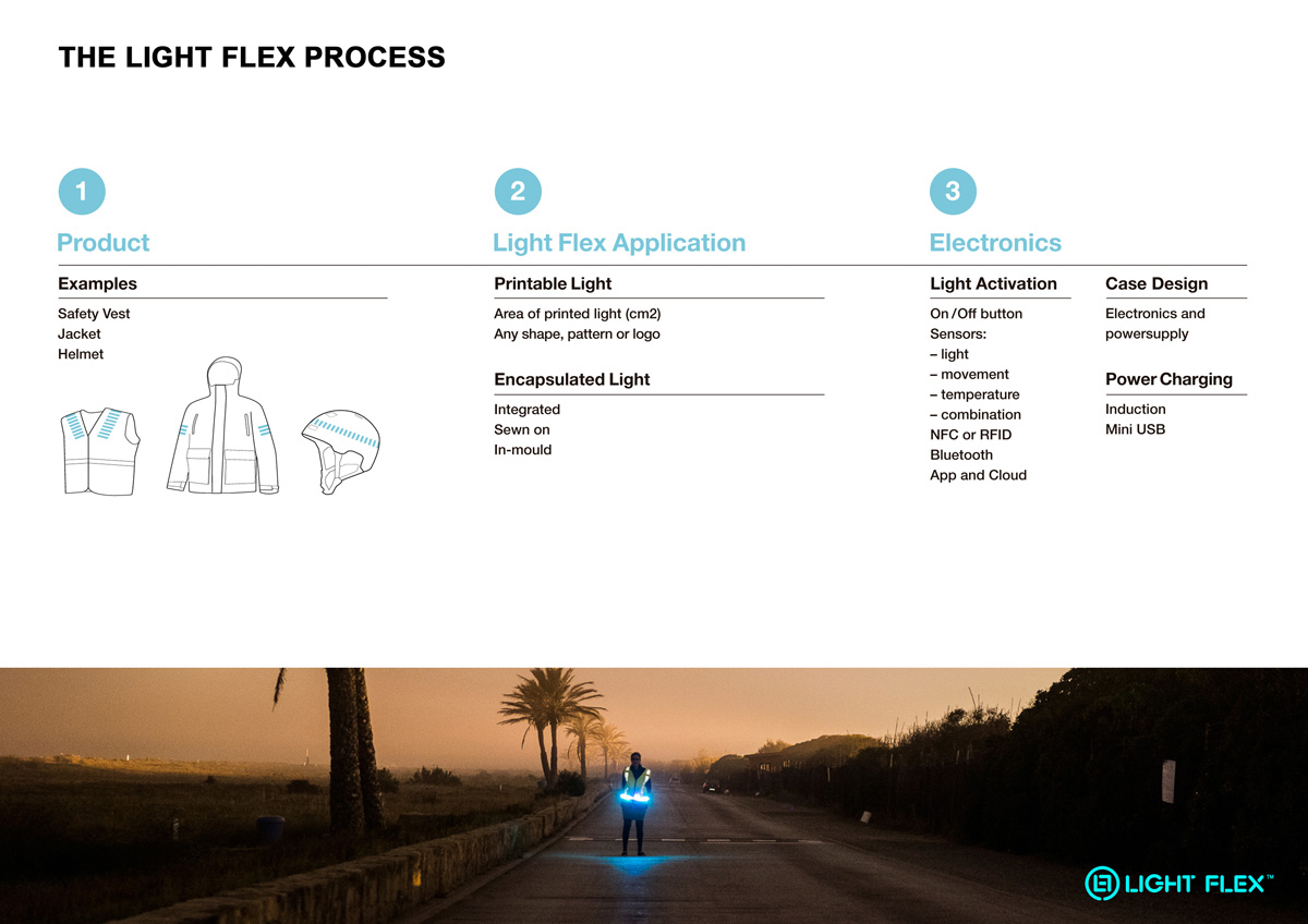 The Light Flex Process